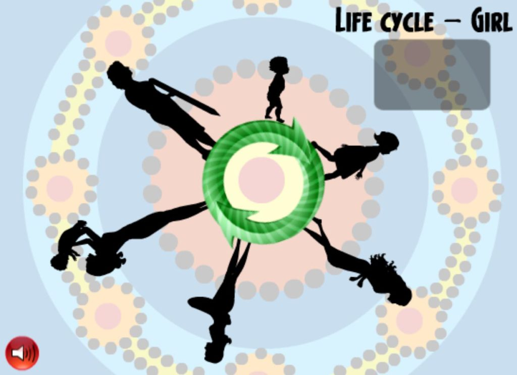 AboriginalGirlTribalLifeCycle_Thumbnail
