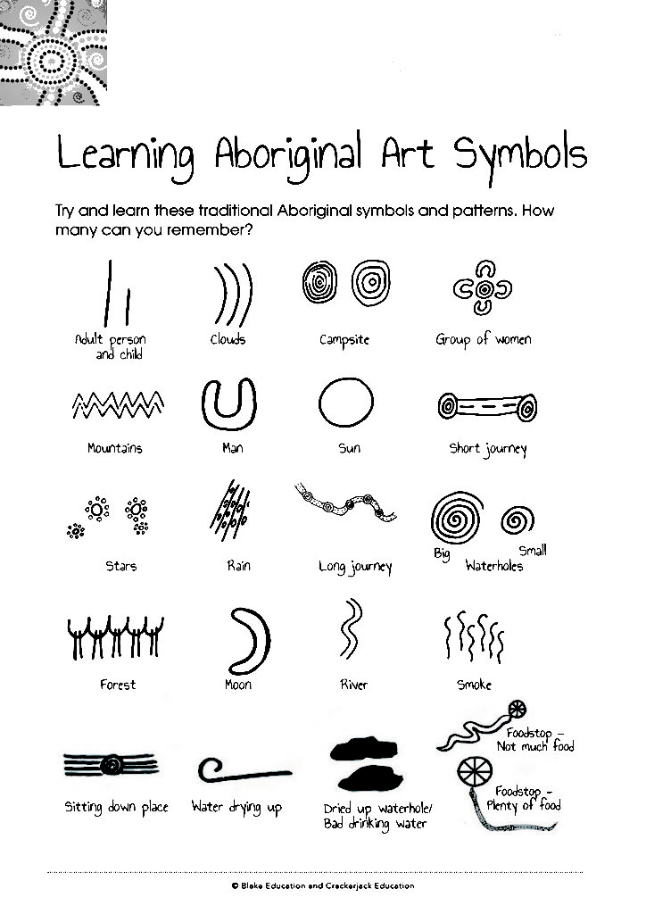 resource-documents-learning-aboriginal-art-symbols